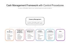 Cash Management Framework With Control Procedures Ppt PowerPoint Presentation Ideas Visual Aids