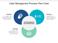 Cash Management Process Flow Chart Ppt PowerPoint Presentation Show Icons Cpb