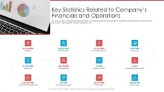 Cash Market Investor Deck Key Statistics Related To Companys Financials And Operations Ppt Gallery Tips PDF