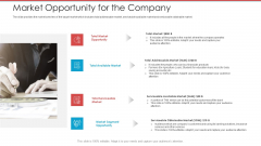 Cash Market Investor Deck Market Opportunity For The Company Ppt Outline Outfit PDF