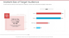 Cash Market Investor Deck Markets Size Of Target Audience Ppt Summary Grid PDF
