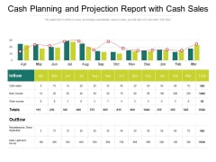 Cash Planning And Projection Report With Cash Sales Ppt PowerPoint Presentation File Formats PDF