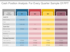 Cash Position Analysis For Every Quarter Sample Of Ppt