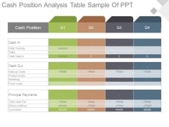 Cash Position Analysis Table Sample Of Ppt