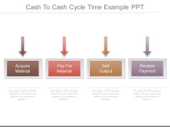 Cash To Cash Cycle Time Example Ppt