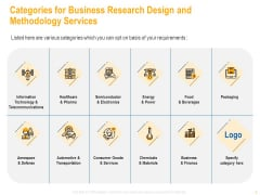 Categories For Business Research Design And Methodology Services Slides PDF
