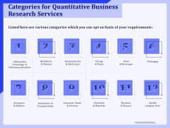 Categories For Quantitative Business Research Services Ppt PowerPoint Presentation Model Outline PDF
