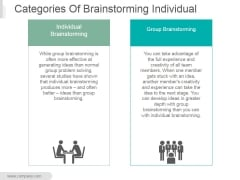 Categories Of Brainstorming Individual And Group Brainstorming Ppt PowerPoint Presentation Deck