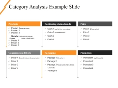 Category Analysis Example Slide Ppt PowerPoint Presentation File Pictures
