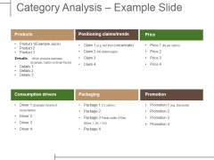 Category Analysis Example Slide Ppt PowerPoint Presentation Ideas Gridlines