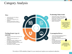 Category Analysis Ppt PowerPoint Presentation Pictures Background Images