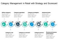 Category Management In Retail With Strategy And Scorecard Ppt PowerPoint Presentation Icon Backgrounds PDF