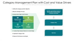 Category Management Plan With Cost And Value Drivers Ppt Outline File Formats