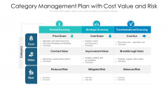 Category Management Plan With Cost Value And Risk Ppt Pictures Background PDF