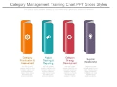 Category Management Training Chart Ppt Slides Styles