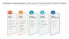 Category Management With Launch Process And Current Position Ppt Show Objects PDF