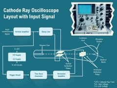 Cathode Ray Oscilloscope Layout With Input Signal Ppt PowerPoint Presentation Summary Pictures PDF
