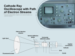 Cathode Ray Oscilloscope With Path Of Electron Streams Ppt PowerPoint Presentation Professional Grid PDF