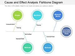 Cause And Effect Analysis Fishbone Diagram Ppt PowerPoint Presentation Gallery Designs PDF
