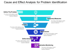 Cause And Effect Analysis For Problem Identification Ppt PowerPoint Presentation File Layouts PDF