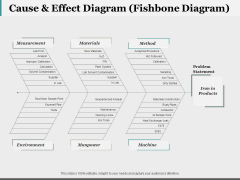 Cause And Effect Diagram Fishbone Diagram Ppt PowerPoint Presentation Layouts Designs Download