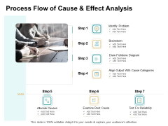 Cause And Effect For Business Problem Solution Process Flow Of Cause And Effect Analysis Structure PDF