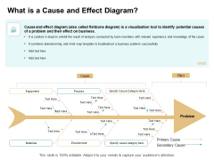 Cause And Effect For Business Problem Solution What Is A Cause And Effect Diagram Mockup PDF