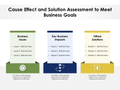 Cause Effect And Solution Assessment To Meet Business Goals Ppt PowerPoint Presentation Show Rules PDF