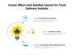 Cause Effect And Solution Layout For Food Delivery Industry Ppt PowerPoint Presentation Icon Ideas PDF