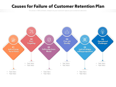Causes For Failure Of Customer Retention Plan Ppt PowerPoint Presentation Gallery Show PDF