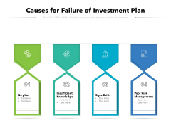 Causes For Failure Of Investment Plan Ppt PowerPoint Presentation Gallery Show PDF