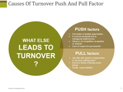Causes Of Turnover Push And Pull Factor Ppt PowerPoint Presentation Model Display