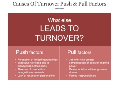 Causes Of Turnover Push And Pull Factors Ppt PowerPoint Presentation Inspiration Example Introduction