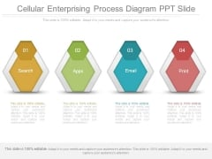 Cellular Enterprising Process Diagram Ppt Slide