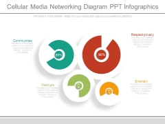Cellular Media Networking Diagram Ppt Infographics