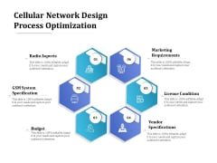 Cellular Network Design Process Optimization Ppt PowerPoint Presentation Portfolio Professional PDF
