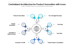 Centralized Architecture For Product Innovation With Icons Ppt PowerPoint Presentation Infographics Example Topics