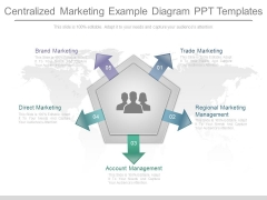Centralized Marketing Example Diagram Ppt Templates