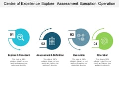 Centre Of Excellence Explore Assessment Execution Operation Ppt PowerPoint Presentation Infographics Icons