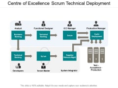 Centre Of Excellence Scrum Technical Deployment Ppt PowerPoint Presentation Model Templates