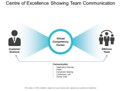 Centre Of Excellence Showing Team Communication Ppt PowerPoint Presentation Model Graphics Template