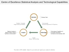 Centre Of Excellence Statistical Analysis And Technological Capabilities Ppt PowerPoint Presentation Icon Templates