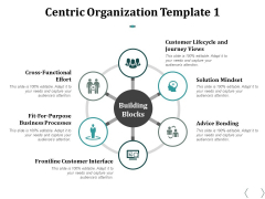 Centric Organization Advice Bonding Ppt PowerPoint Presentation Professional Mockup