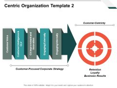 Centric Organization Customer Centricity Ppt PowerPoint Presentation Outline Graphic Tips