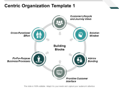 Centric Organization Customer Lifecycle Ppt PowerPoint Presentation Styles Clipart Images