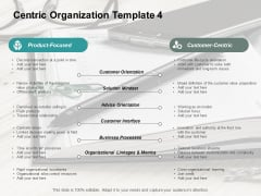 Centric Organization Customer Orientation Ppt PowerPoint Presentation Layouts Ideas