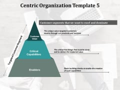Centric Organization Customer Value Ppt PowerPoint Presentation Gallery Good