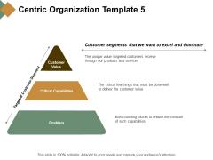 Centric Organization Customer Value Ppt PowerPoint Presentation Inspiration Show