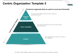 Centric Organization Customer Value Ppt PowerPoint Presentation Outline Graphics Tutorials