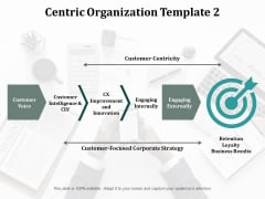 Centric Organization Customer Voice Ppt PowerPoint Presentation Styles Model